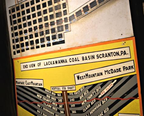 coal basin